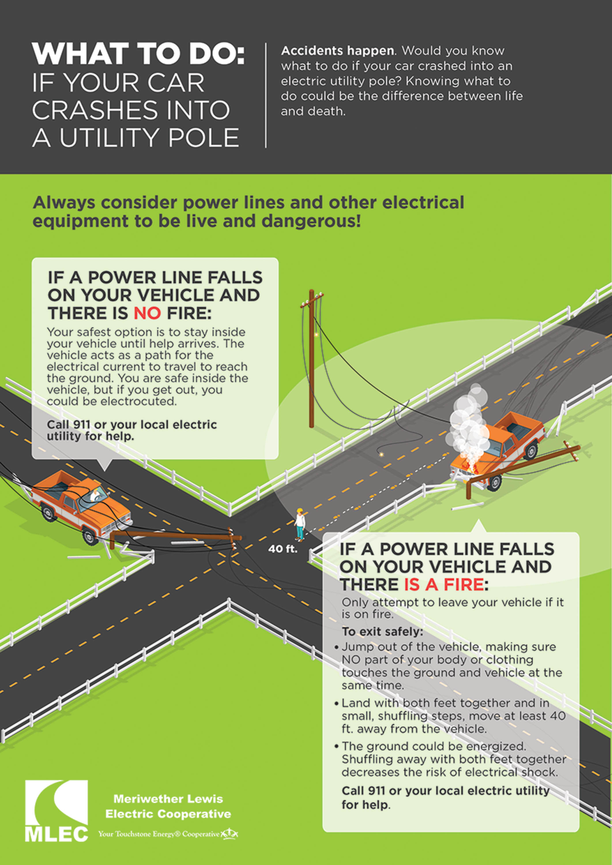 What to do if your car crashes into a utility pole